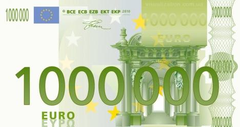 1000000 евро для приобретения жилья в Черногории